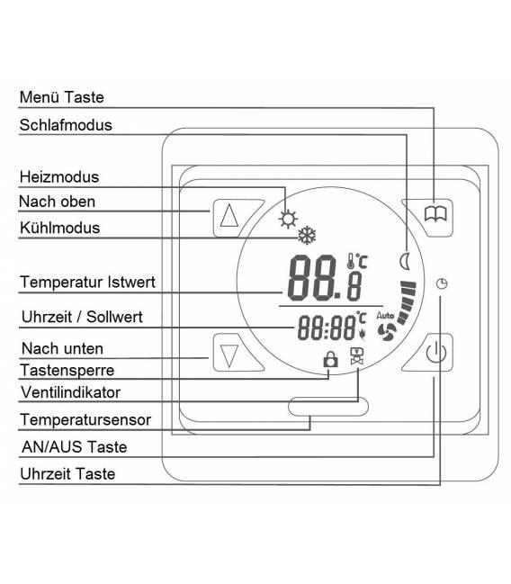 Raumthermostat Heizen und Kühlen Klimaregler E91.42
