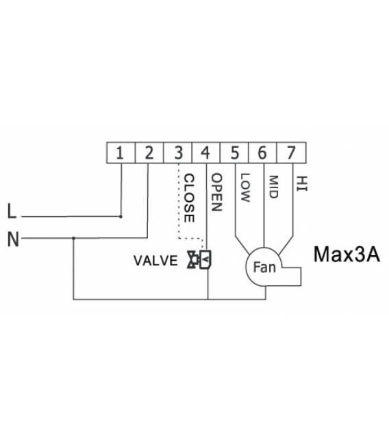 Digital Thermostat Heizen Kühlen Klimaregler E91.42 -Fan Coil Thermostat