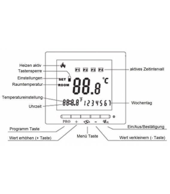 Termostato digital de nuevo software de antracita 603PWA