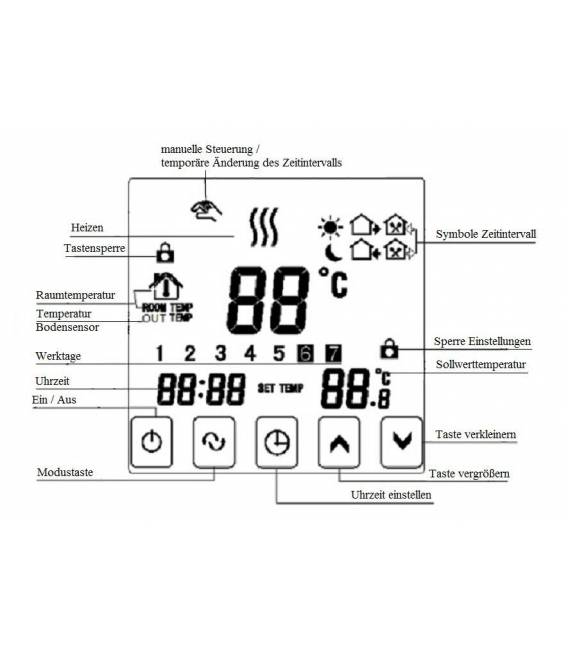 Digital Thermostat Touch Fußbodenheizung 16A EL2 Schwarz -Thermostat Fussbodenheizung