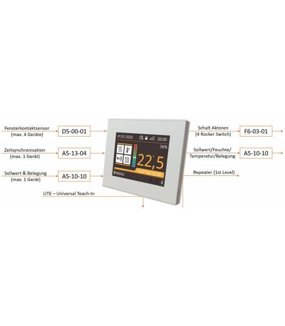 Digital Thermostat Chauffage au sol EL05 Blanc